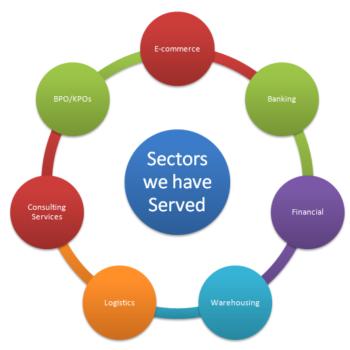 client sectors