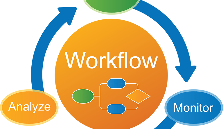 workflow automation chart image