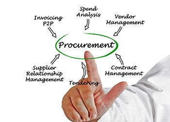 Vendor-Management flow chart